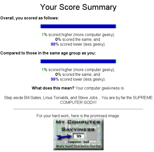 Geek test results