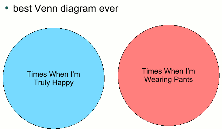 Happy Venn Diagram