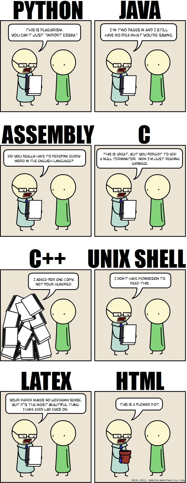 If (programming) languages were essays